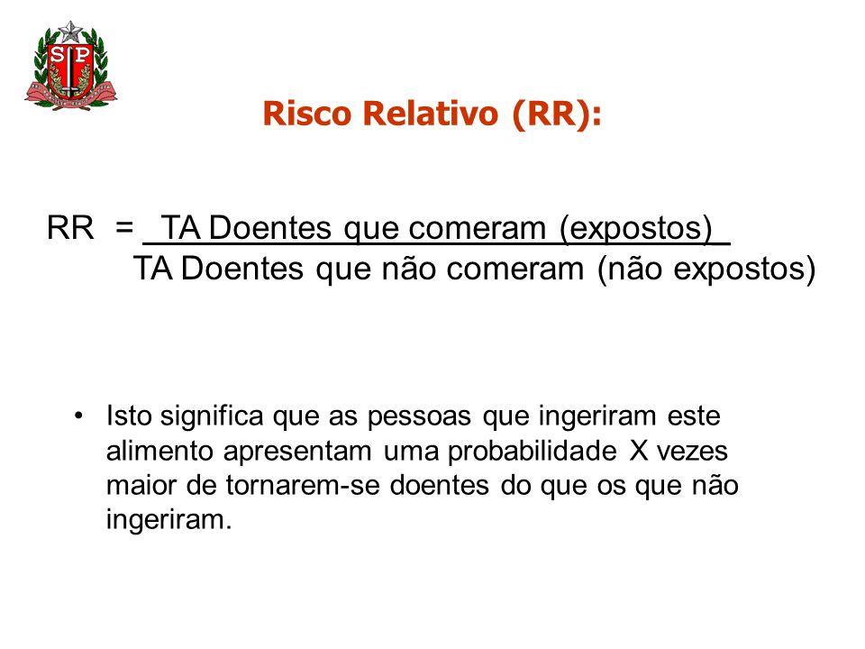 Risco Relativo (RR): RR = TA Doentes que comeram (expostos)_ TA Doentes que não comeram (não expostos)
