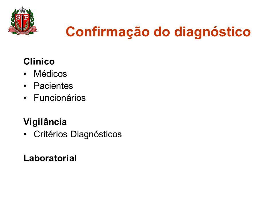Confirmação do diagnóstico