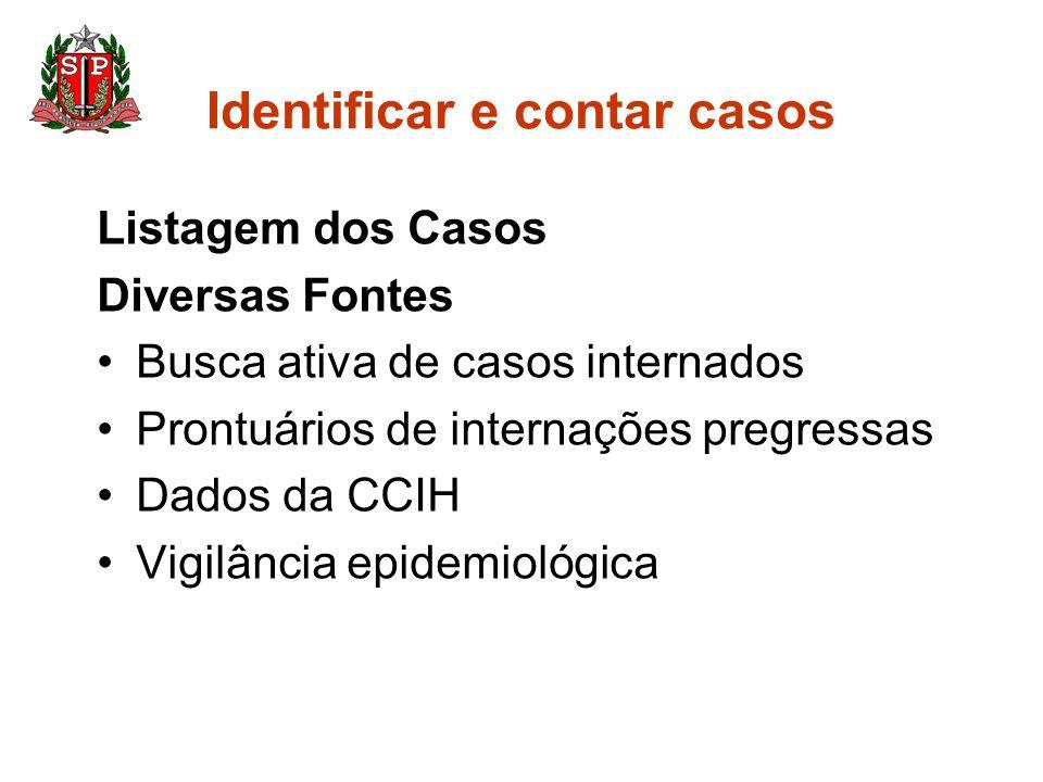 Identificar e contar casos