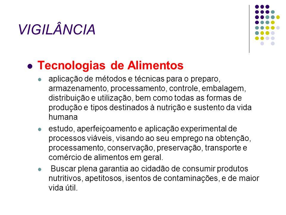 VIGILÂNCIA Tecnologias de Alimentos
