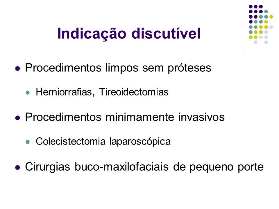 Indicação discutível Procedimentos limpos sem próteses