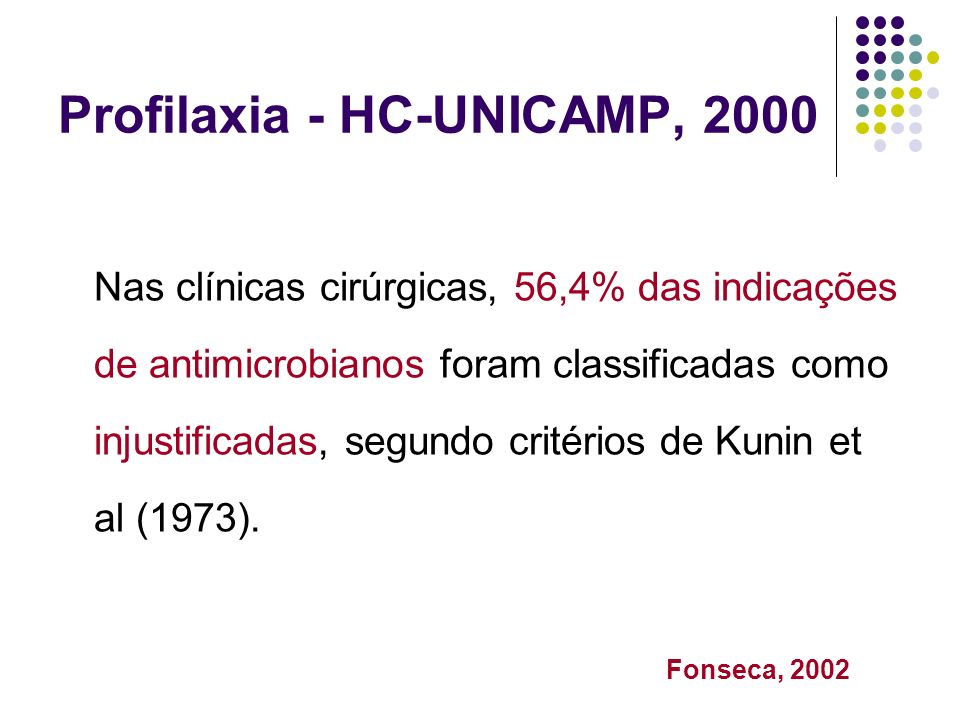 Profilaxia - HC-UNICAMP, 2000