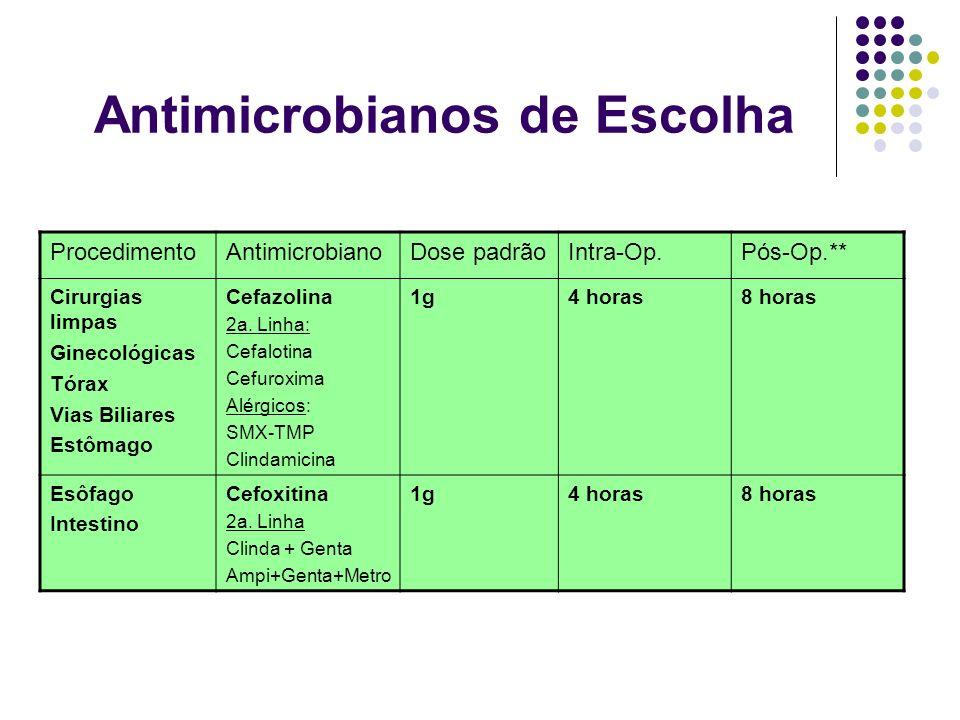 Antimicrobianos de Escolha