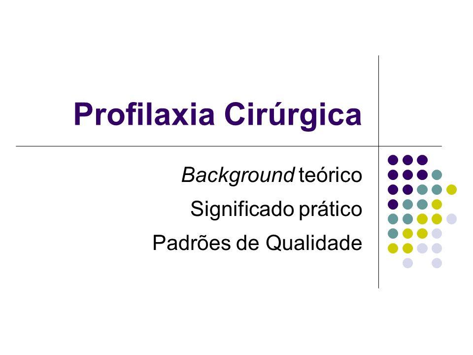Background teórico Significado prático Padrões de Qualidade