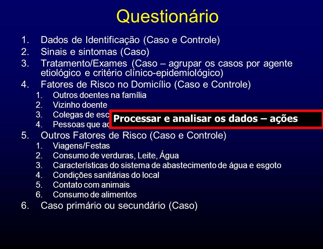 Questionário Dados de Identificação (Caso e Controle)