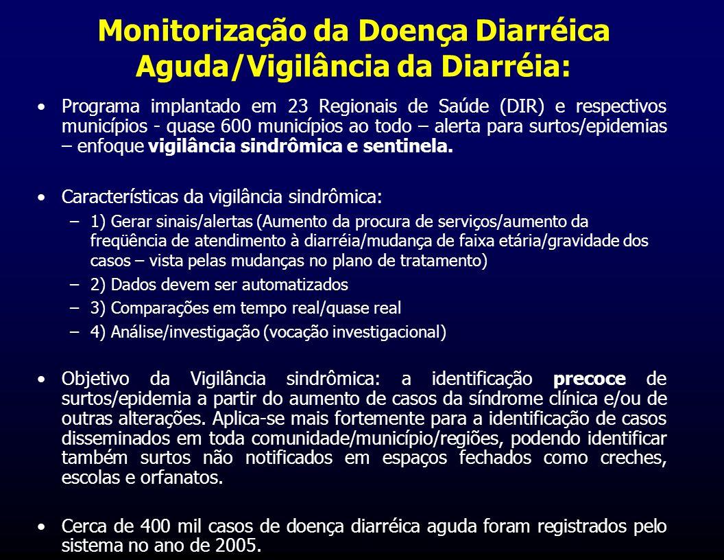 Monitorização da Doença Diarréica Aguda/Vigilância da Diarréia: