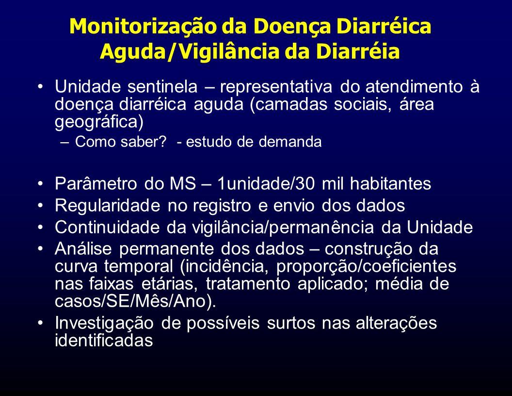 Monitorização da Doença Diarréica Aguda/Vigilância da Diarréia