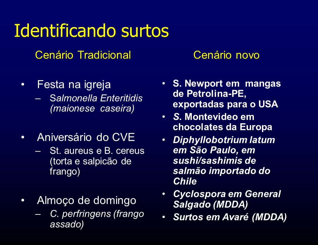Identificando surtos Cenário Tradicional Festa na igreja