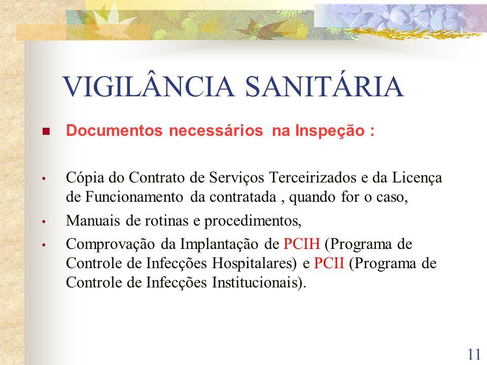 VIGILÂNCIA SANITÁRIA Documentos necessários na Inspeção :