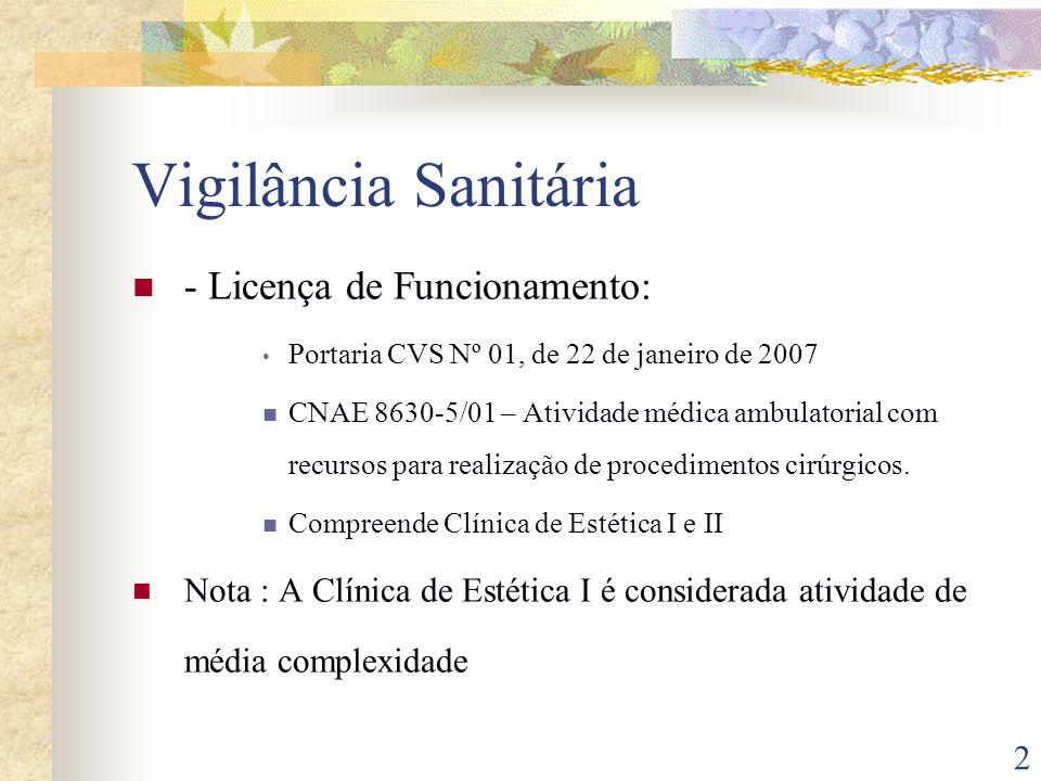Vigilância Sanitária - Licença de Funcionamento: