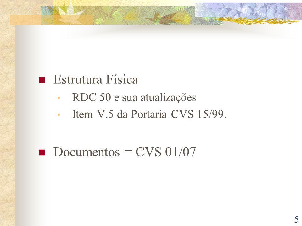 Estrutura Física Documentos = CVS 01/07 RDC 50 e sua atualizações