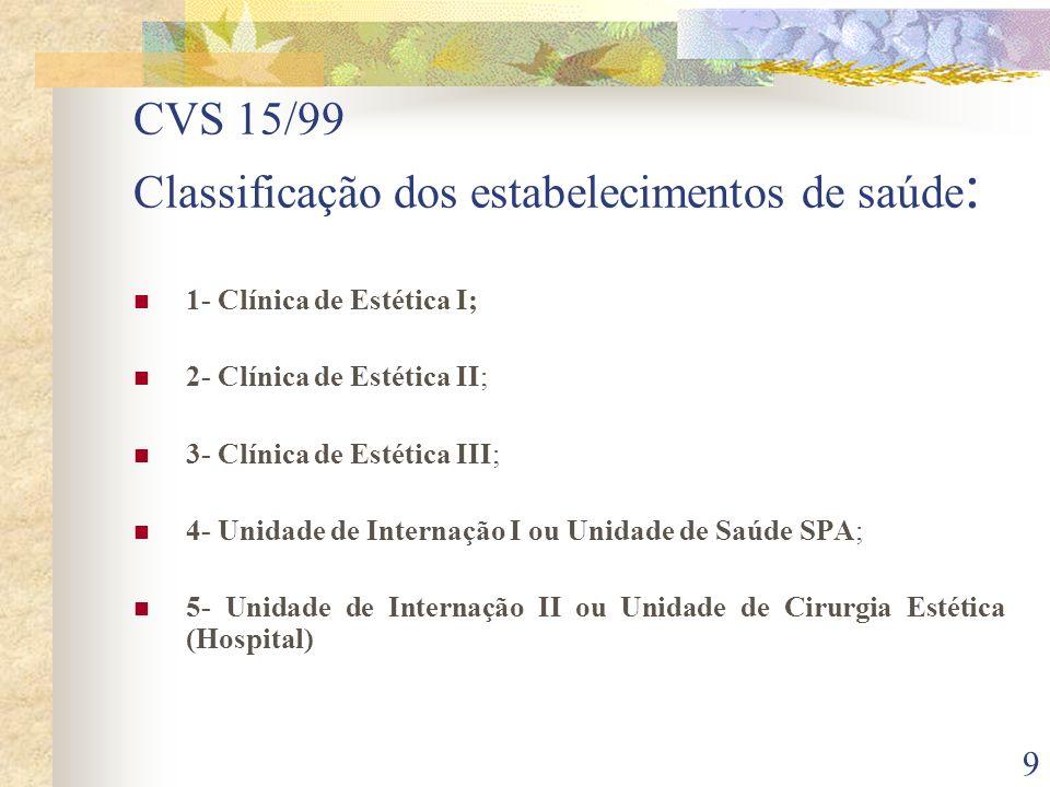 CVS 15/99 Classificação dos estabelecimentos de saúde: