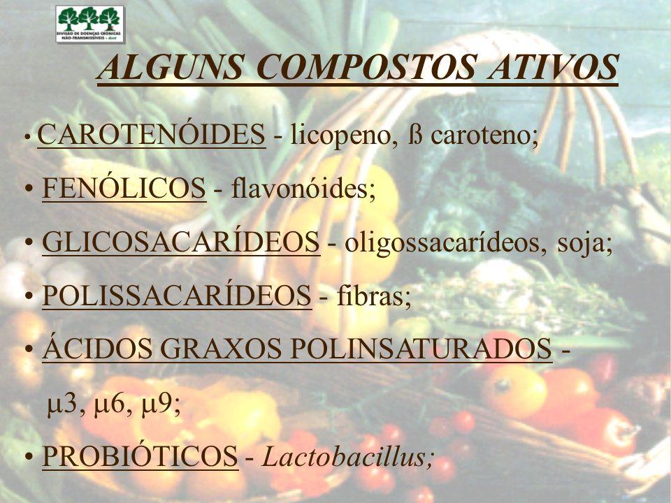 ALGUNS COMPOSTOS ATIVOS