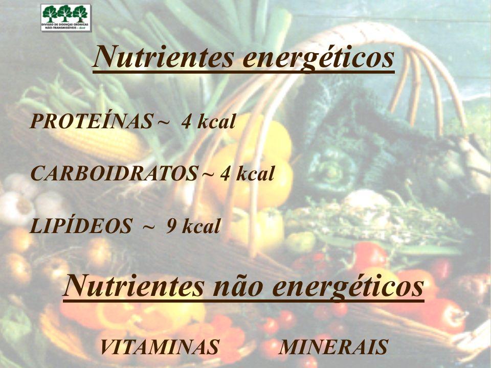 Nutrientes energéticos Nutrientes não energéticos