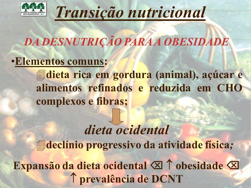 Transição nutricional dieta ocidental