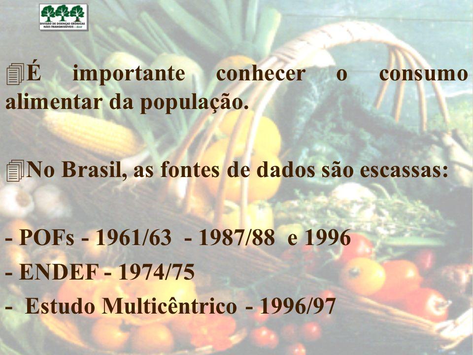 É importante conhecer o consumo alimentar da população.