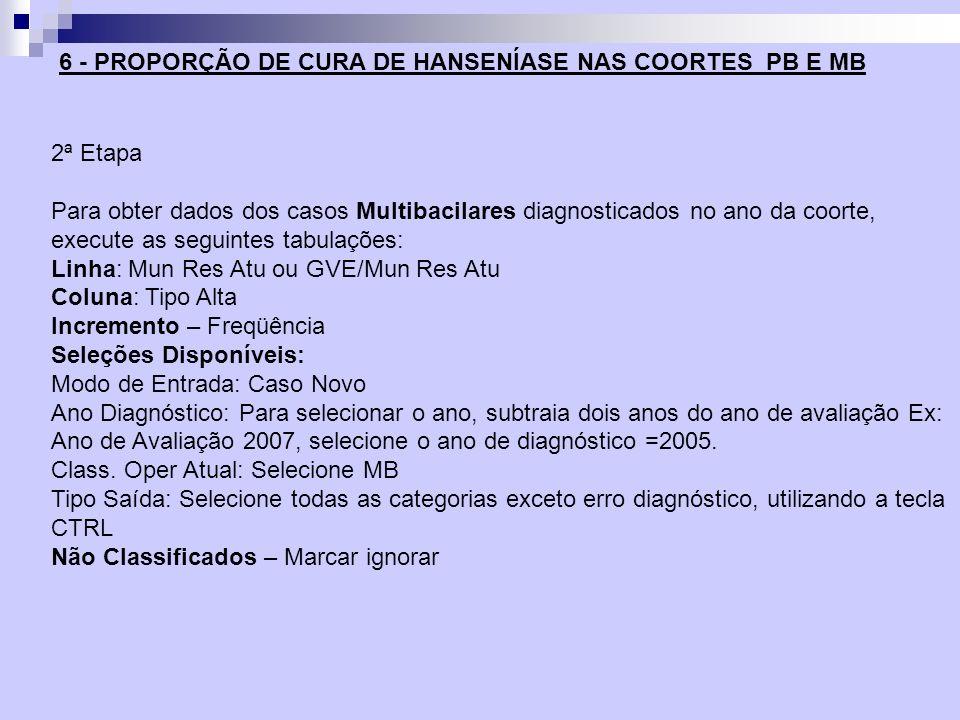 6 - PROPORÇÃO DE CURA DE HANSENÍASE NAS COORTES PB E MB