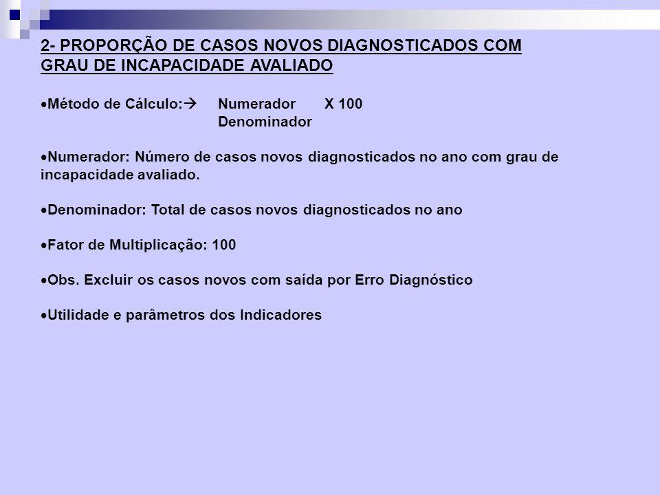2- PROPORÇÃO DE CASOS NOVOS DIAGNOSTICADOS COM GRAU DE INCAPACIDADE AVALIADO