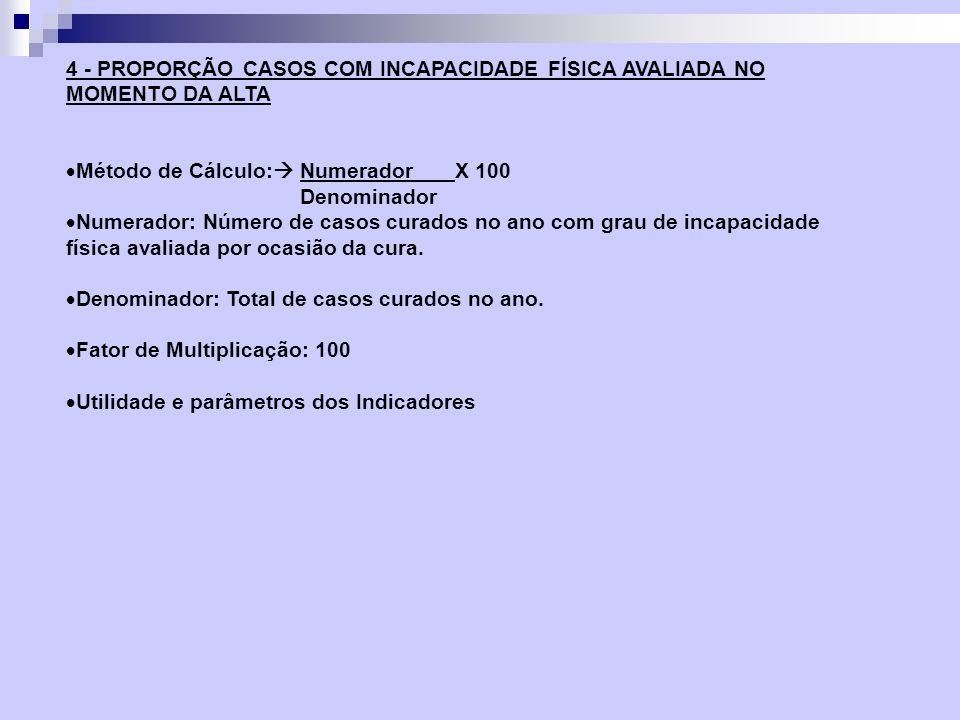 4 - PROPORÇÃO CASOS COM INCAPACIDADE FÍSICA AVALIADA NO MOMENTO DA ALTA