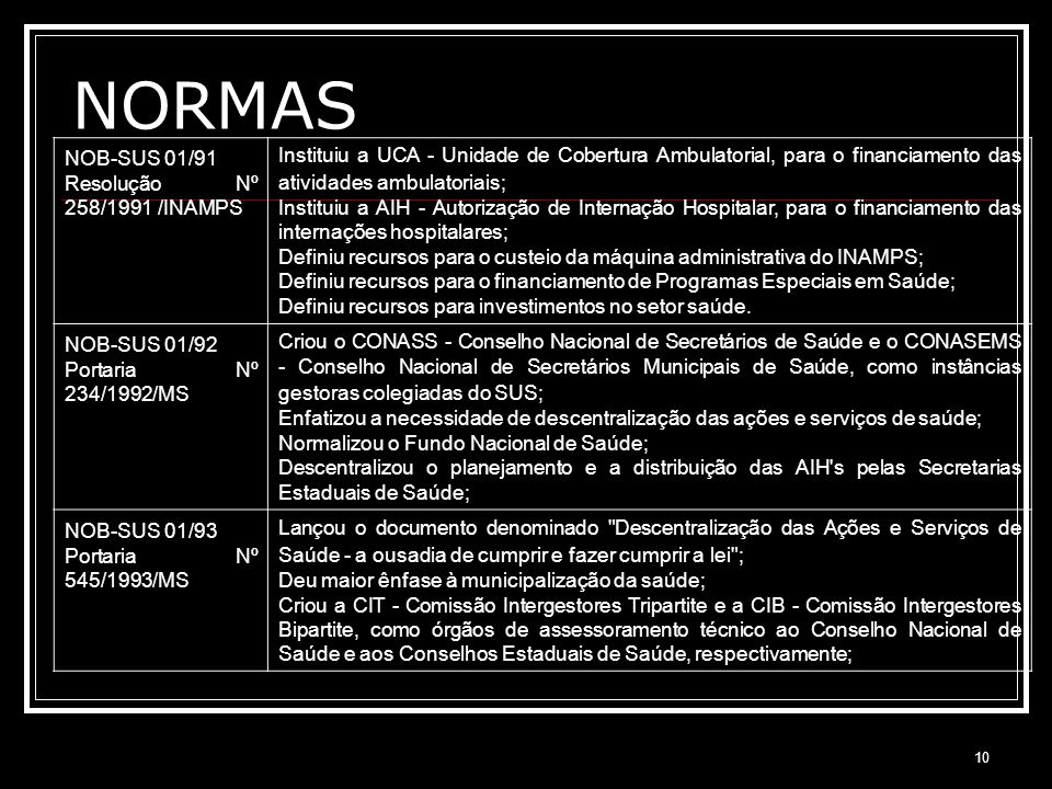 NORMASNOB-SUS 01/91. Resolução Nº 258/1991 /INAMPS.