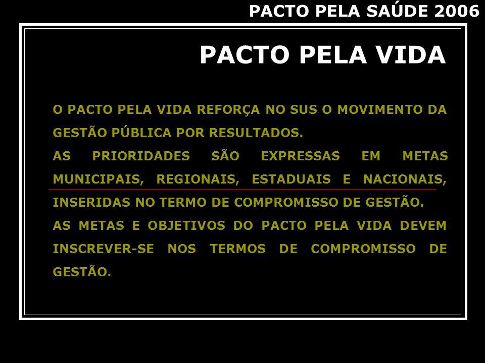 PACTO PELA VIDA PACTO PELA SAÚDE 2006
