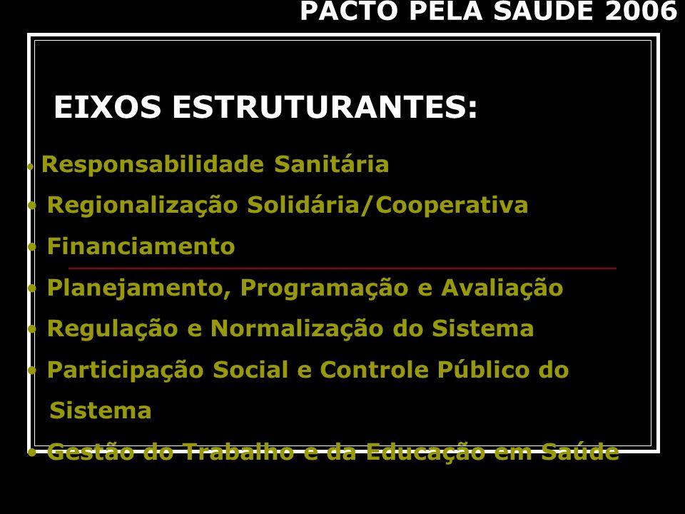 EIXOS ESTRUTURANTES: PACTO PELA SAÚDE 2006