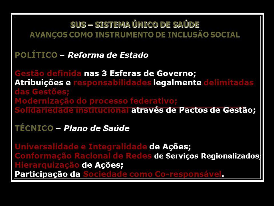 SUS – SISTEMA ÚNICO DE SAÚDE AVANÇOS COMO INSTRUMENTO DE INCLUSÃO SOCIAL