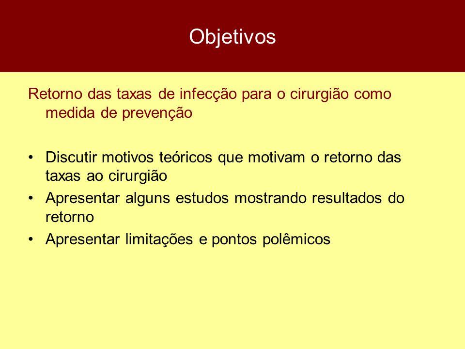 Objetivos Retorno das taxas de infecção para o cirurgião como medida de prevenção.