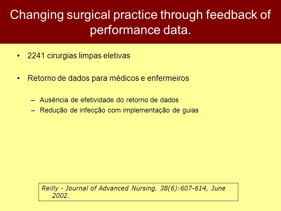 Changing surgical practice through feedback of performance data.