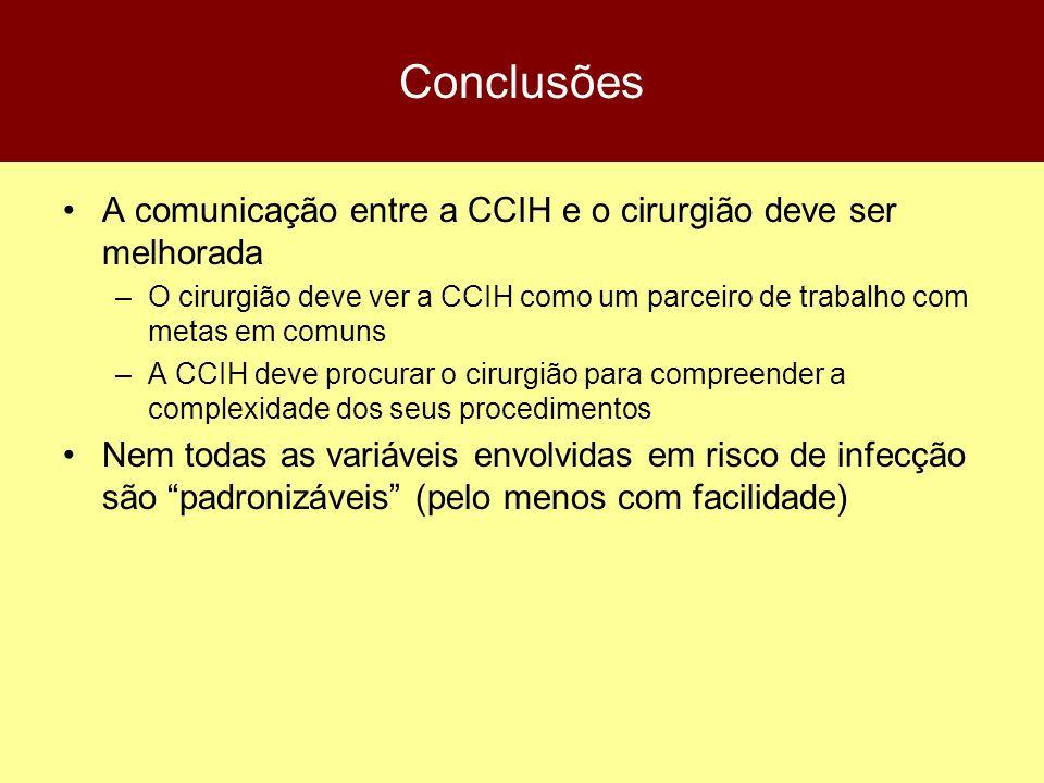 Conclusões A comunicação entre a CCIH e o cirurgião deve ser melhorada