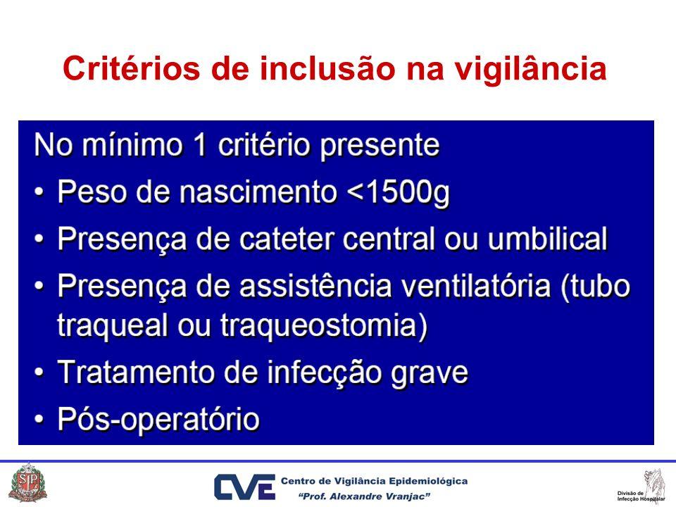 Critérios de inclusão na vigilância