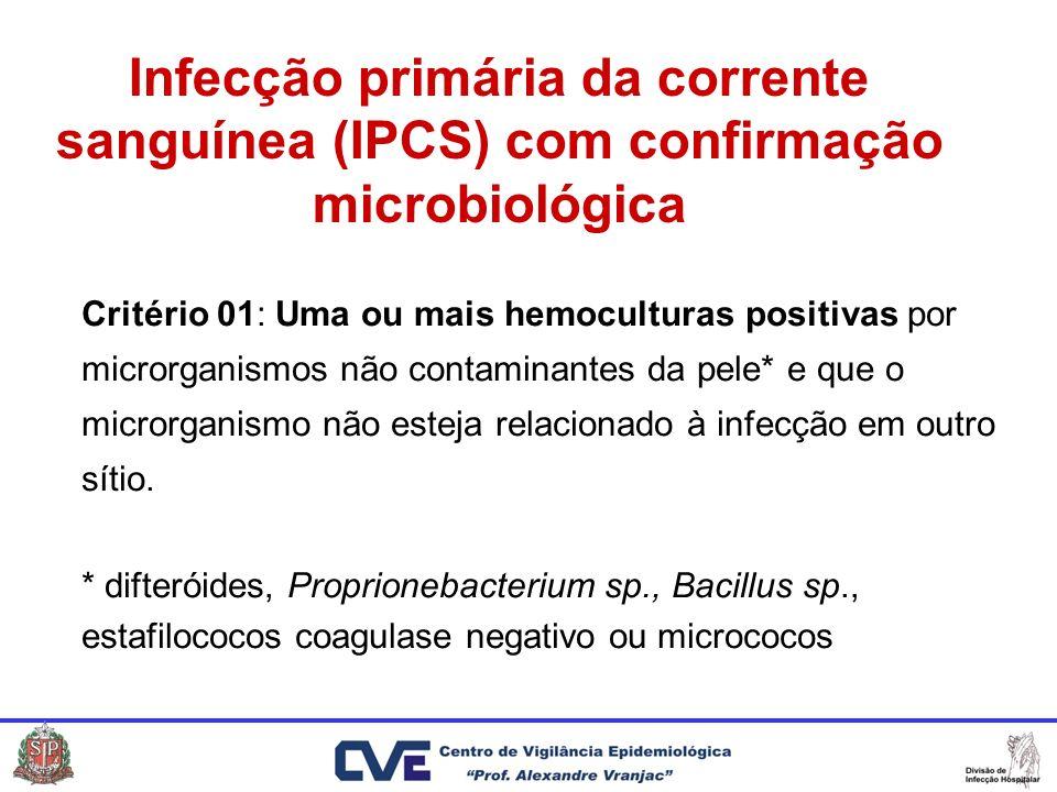Infecção primária da corrente sanguínea (IPCS) com confirmação microbiológica