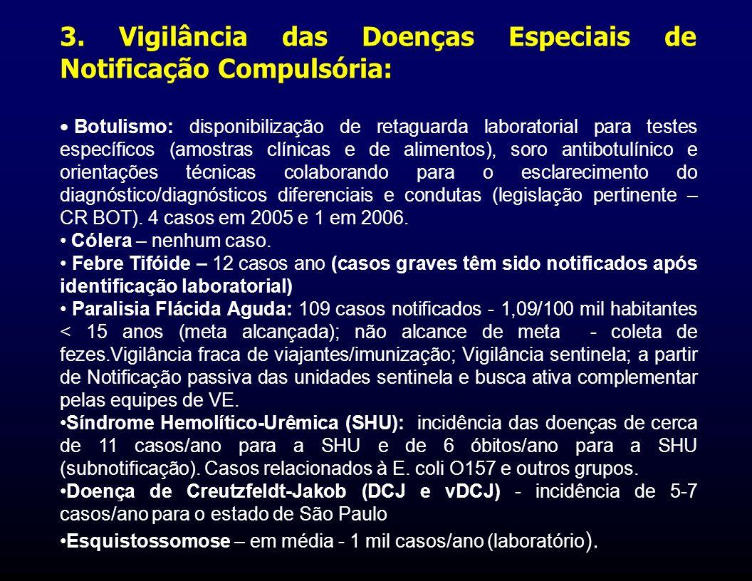 3. Vigilância das Doenças Especiais de Notificação Compulsória: