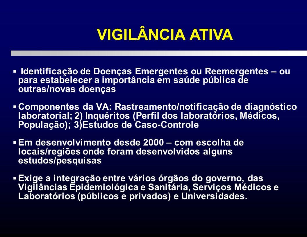 VIGILÂNCIA ATIVA Identificação de Doenças Emergentes ou Reemergentes – ou para estabelecer a importância em saúde pública de outras/novas doenças.