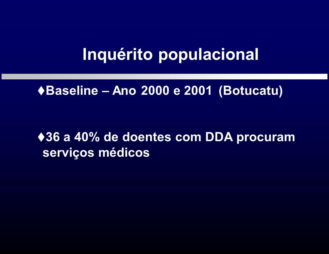 Inquérito populacional