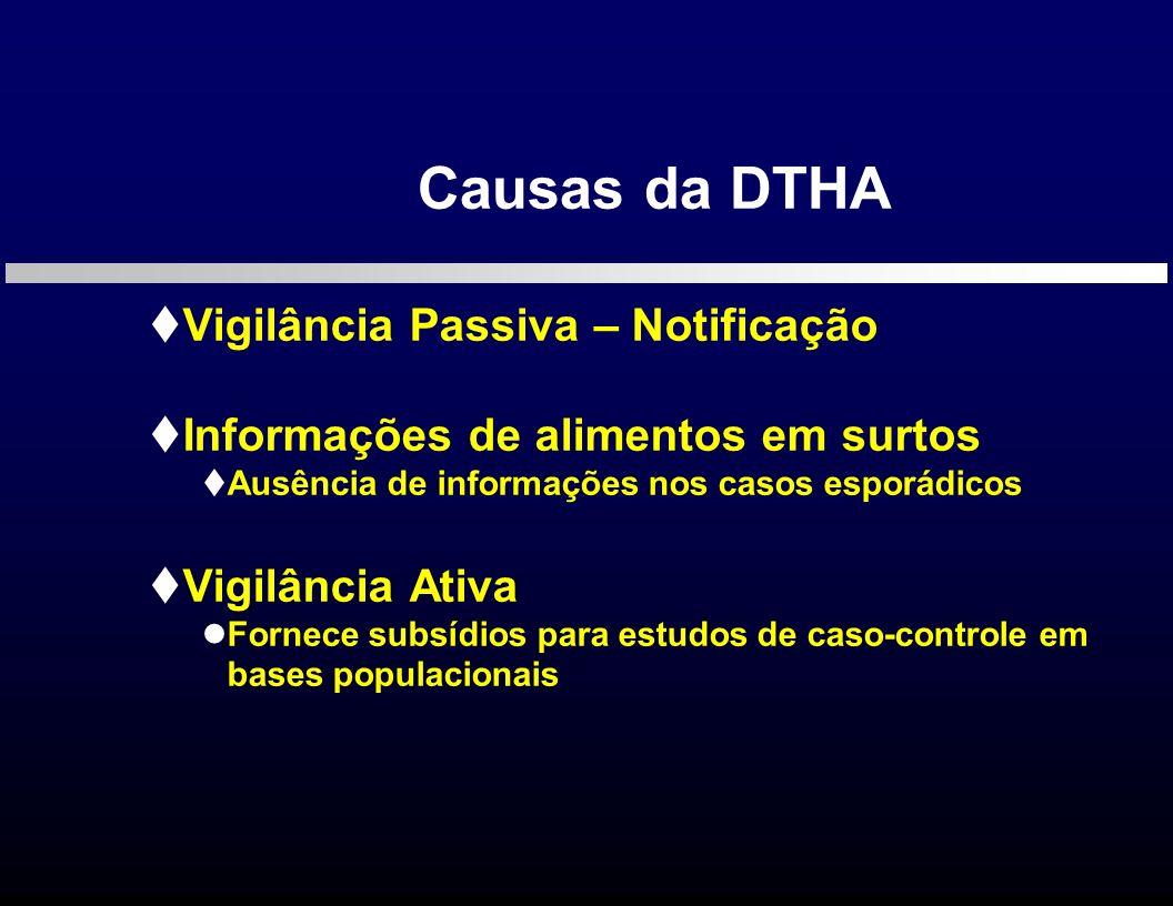 Causas da DTHA Vigilância Passiva – Notificação