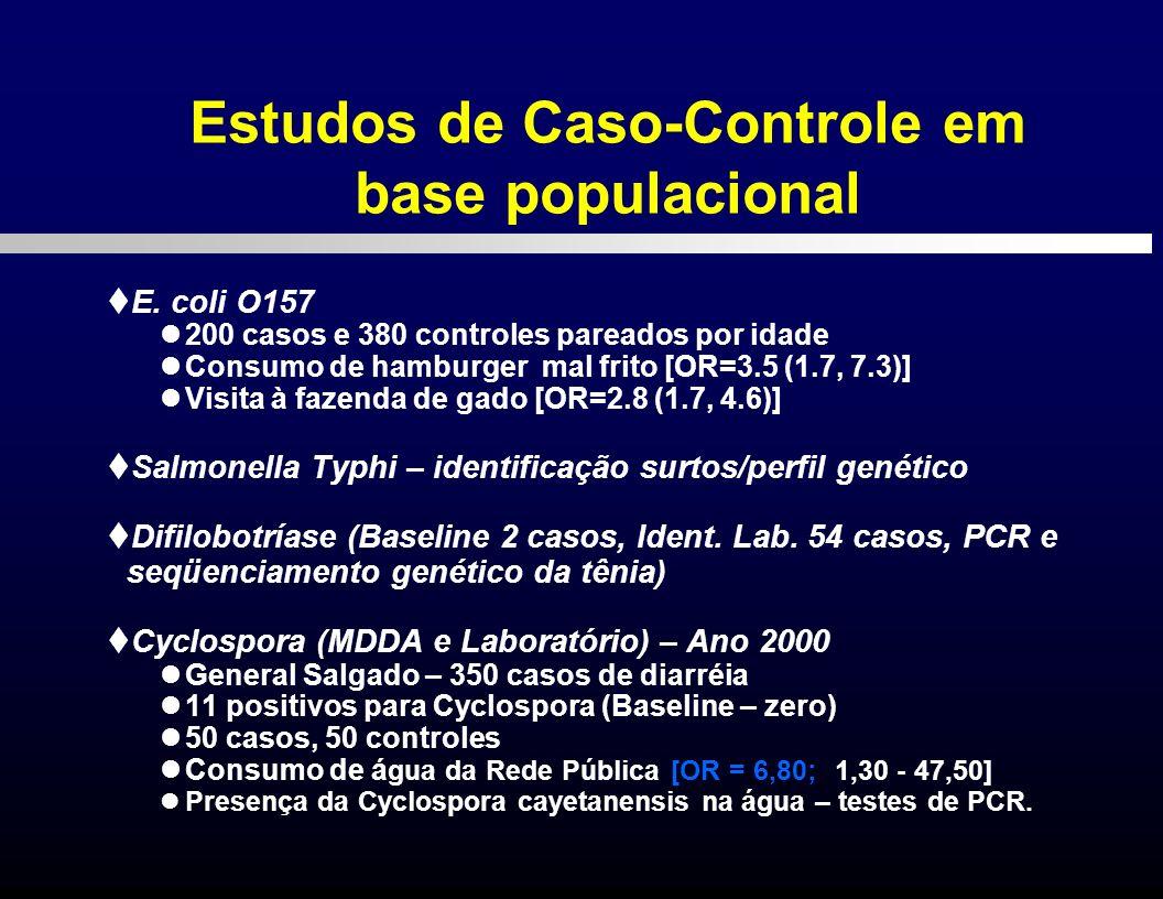Estudos de Caso-Controle em base populacional