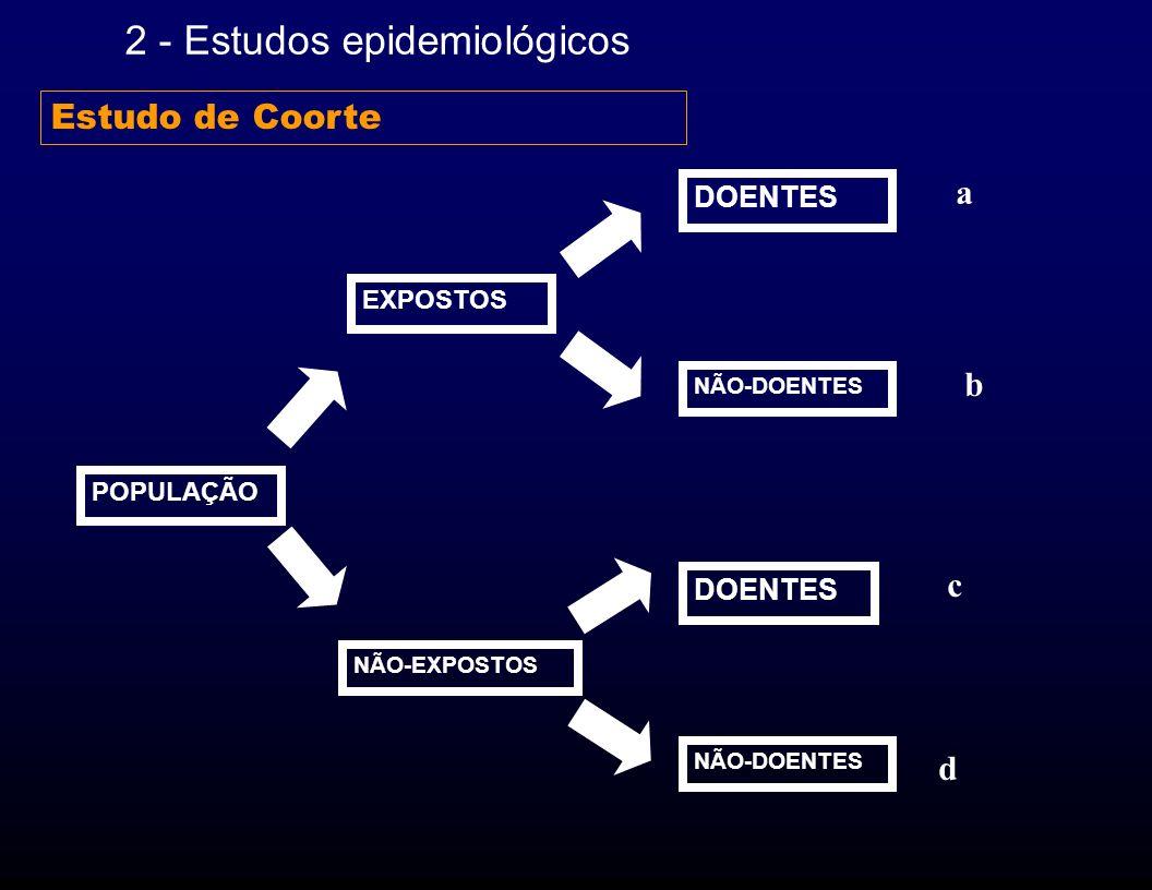 2 - Estudos epidemiológicos