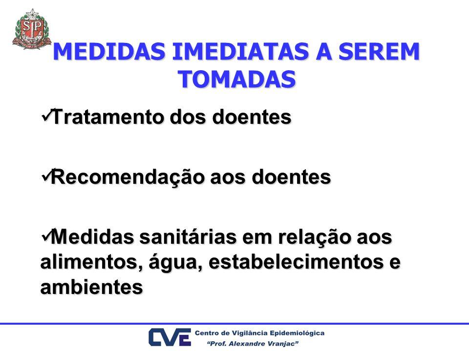 MEDIDAS IMEDIATAS A SEREM TOMADAS