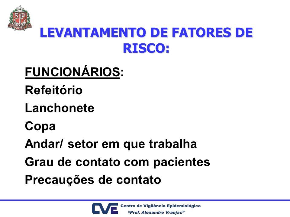LEVANTAMENTO DE FATORES DE RISCO: