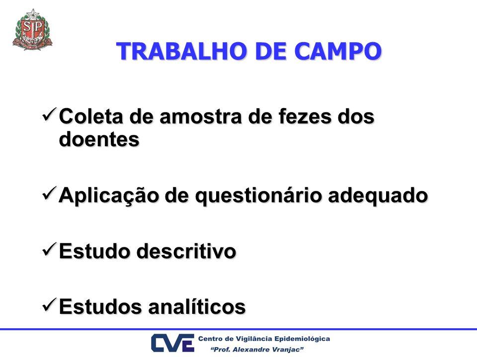 TRABALHO DE CAMPO Coleta de amostra de fezes dos doentes