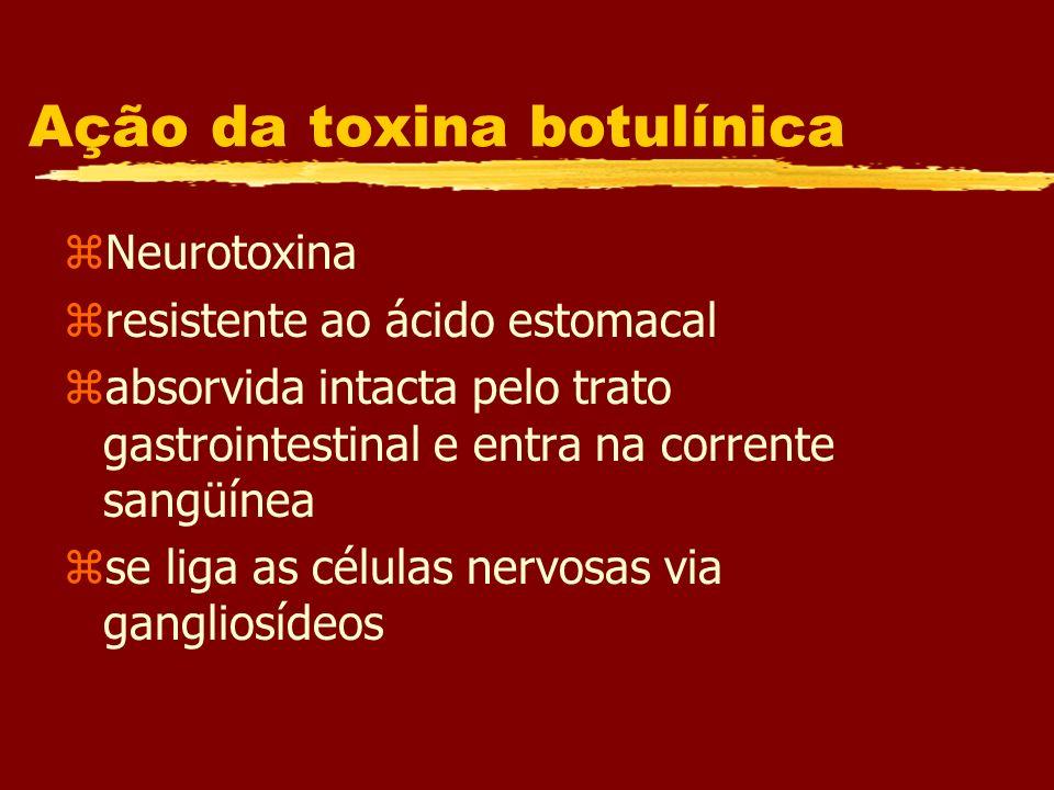 Ação da toxina botulínica