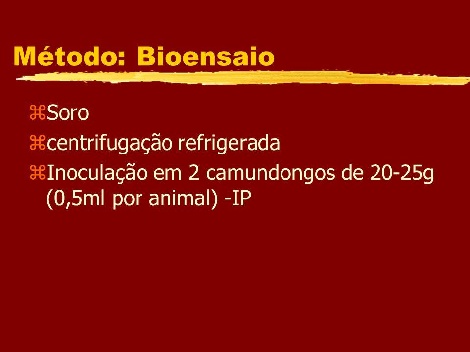 Método: Bioensaio Soro centrifugação refrigerada