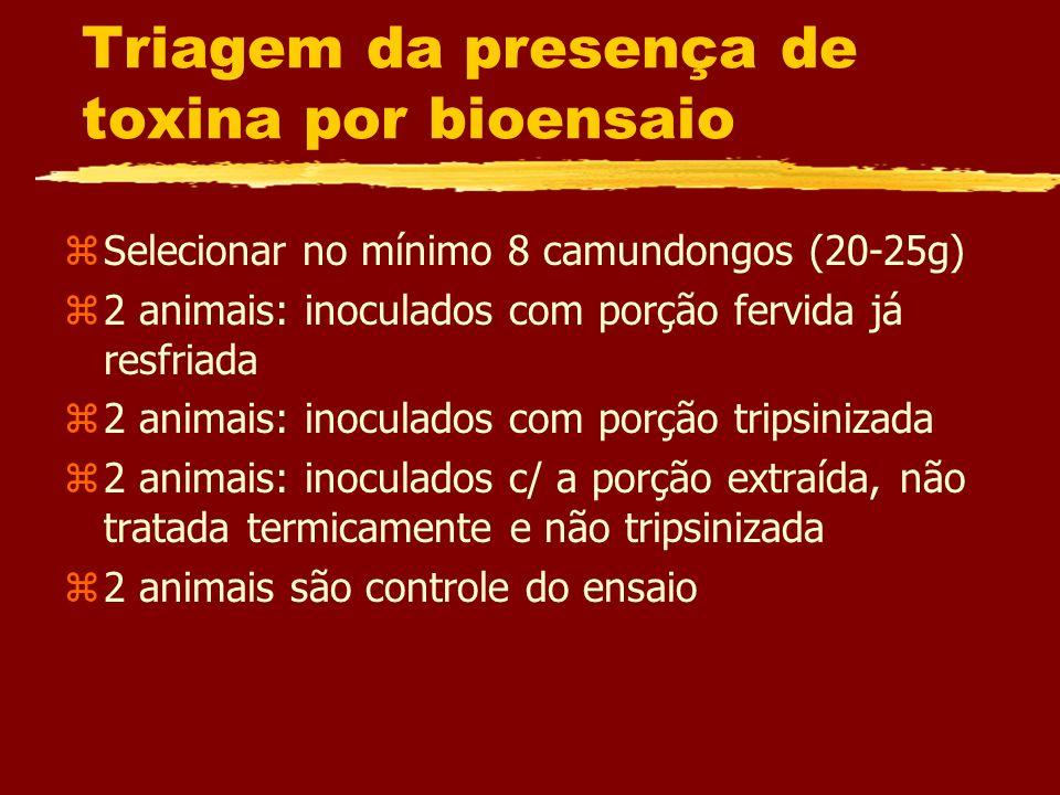 Triagem da presença de toxina por bioensaio