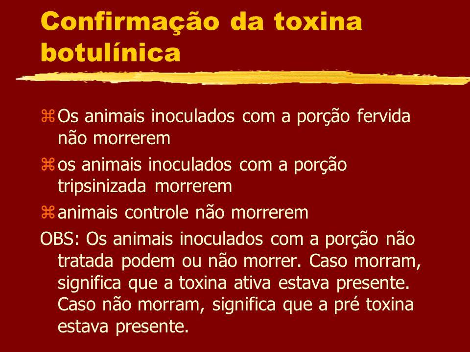 Confirmação da toxina botulínica