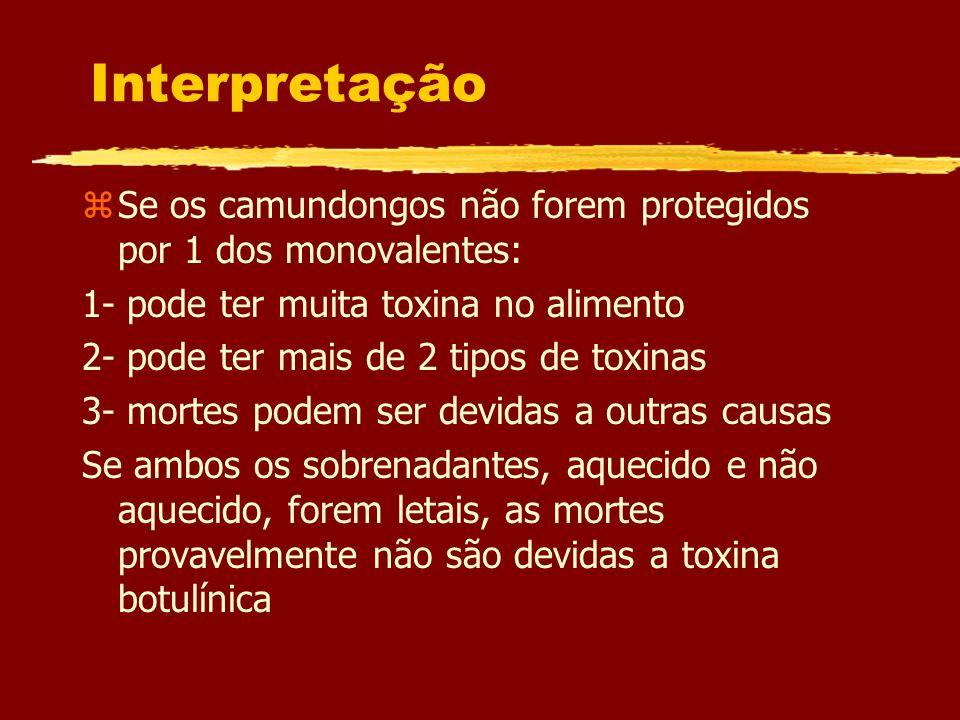Interpretação Se os camundongos não forem protegidos por 1 dos monovalentes: 1- pode ter muita toxina no alimento.