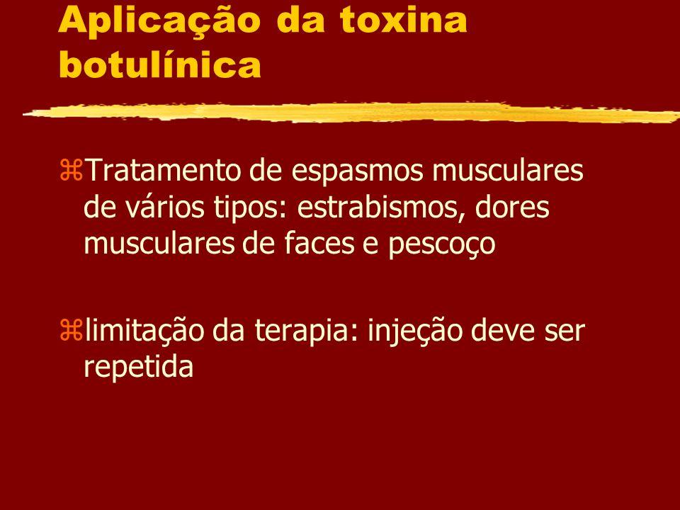 Aplicação da toxina botulínica