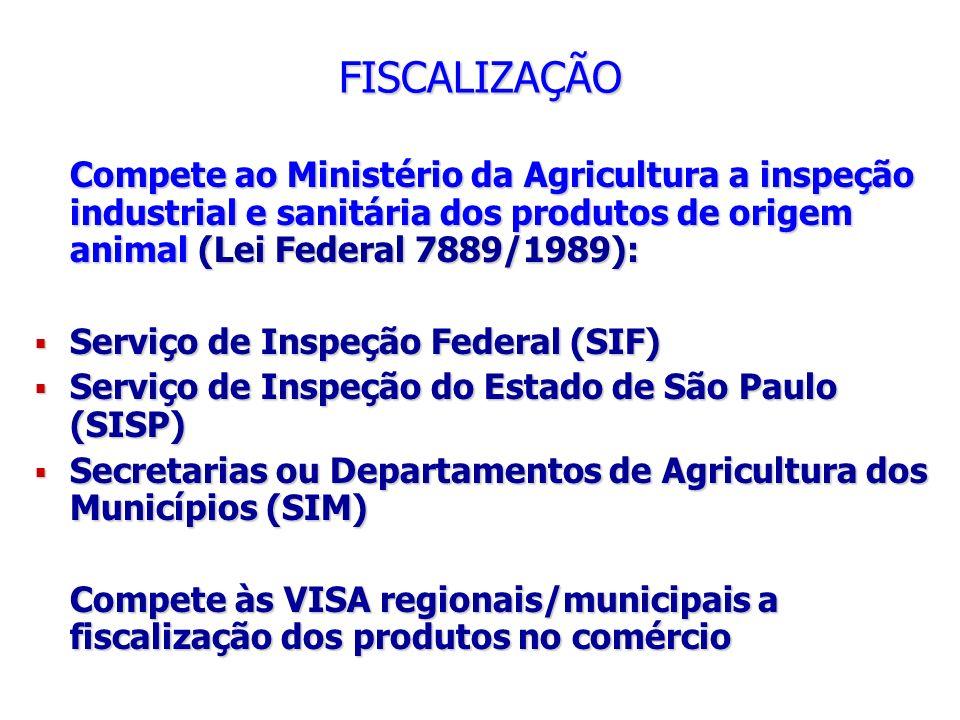 FISCALIZAÇÃO Compete ao Ministério da Agricultura a inspeção industrial e sanitária dos produtos de origem animal (Lei Federal 7889/1989):