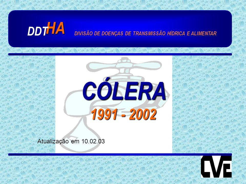 CÓLERA 1991 - 2002 HA DDT Atualização em 10.02.03