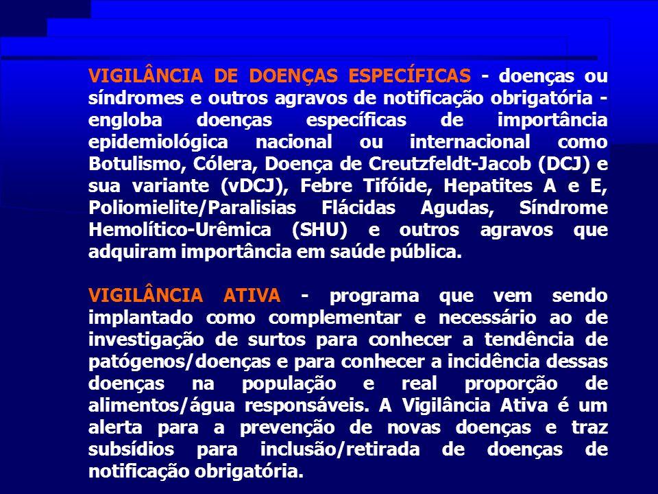 VIGILÂNCIA DE DOENÇAS ESPECÍFICAS - doenças ou síndromes e outros agravos de notificação obrigatória - engloba doenças específicas de importância epidemiológica nacional ou internacional como Botulismo, Cólera, Doença de Creutzfeldt-Jacob (DCJ) e sua variante (vDCJ), Febre Tifóide, Hepatites A e E, Poliomielite/Paralisias Flácidas Agudas, Síndrome Hemolítico-Urêmica (SHU) e outros agravos que adquiram importância em saúde pública.